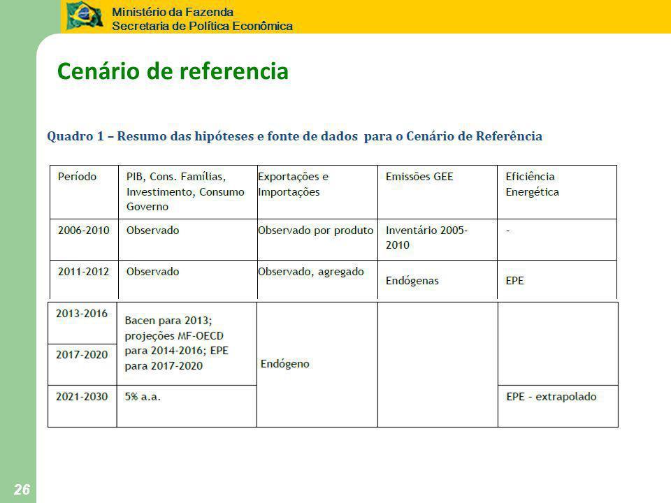 Ministério da Fazenda Secretaria de Política Econômica 26 Cenário de referencia
