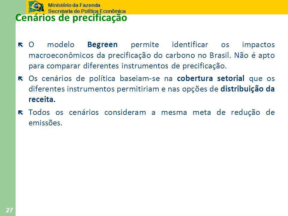 Ministério da Fazenda Secretaria de Política Econômica 27 Cenários de precificação ë O modelo Begreen permite identificar os impactos macroeconômicos da precificação do carbono no Brasil.