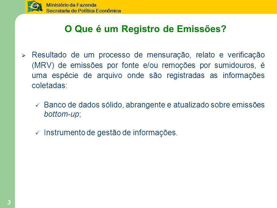Ministério da Fazenda Secretaria de Política Econômica 3 O Que é um Registro de Emissões?  Resultado de um processo de mensuração, relato e verificaç