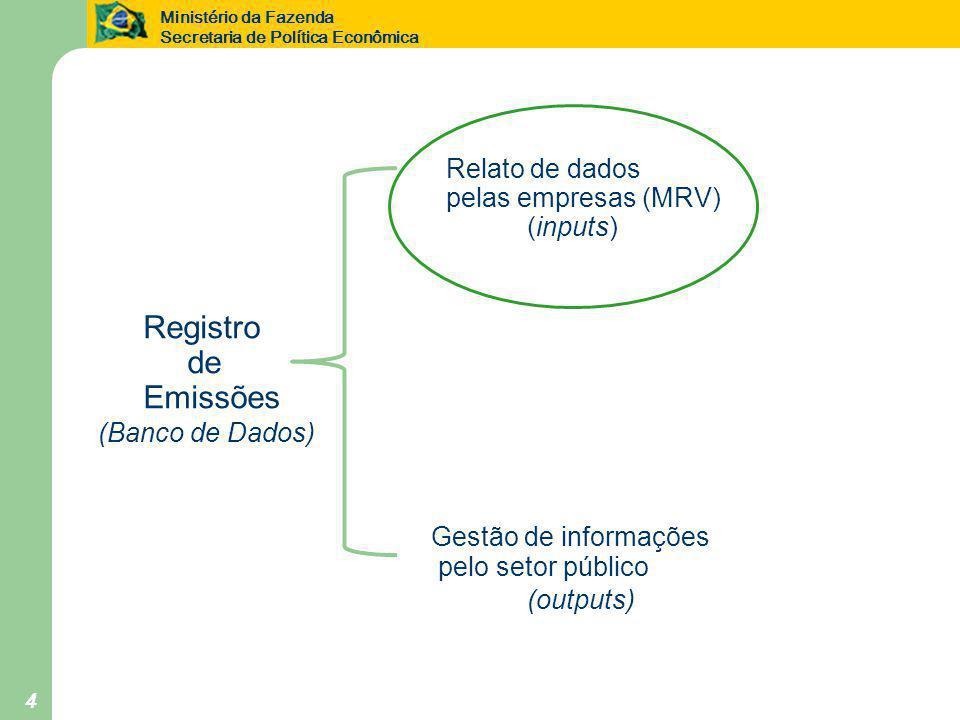 Ministério da Fazenda Secretaria de Política Econômica 4 Relato de dados pelas empresas (MRV) (inputs) Registro de Emissões (Banco de Dados) Gestão de informações pelo setor público (outputs)