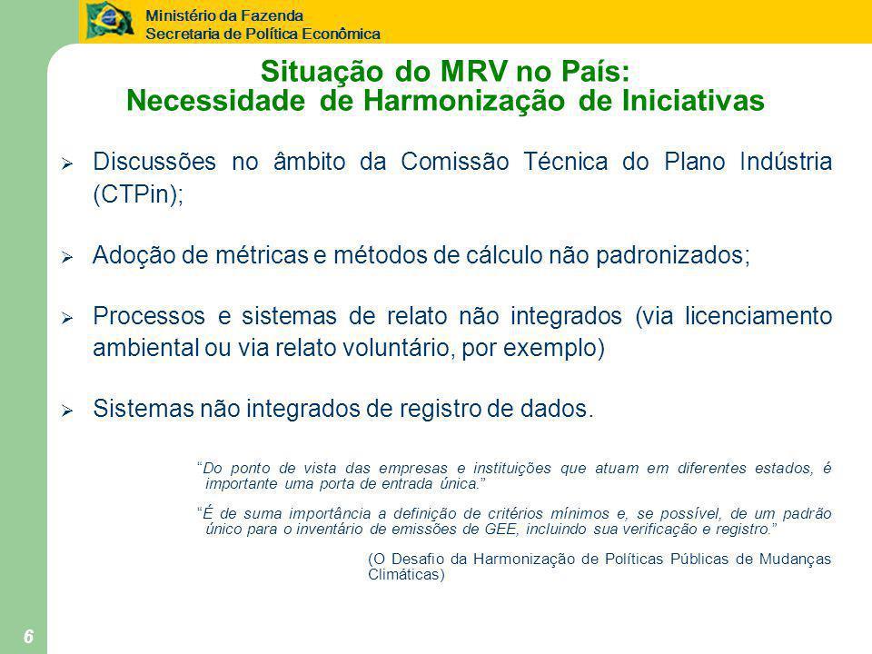 Ministério da Fazenda Secretaria de Política Econômica 6 Situação do MRV no País: Necessidade de Harmonização de Iniciativas  Discussões no âmbito da