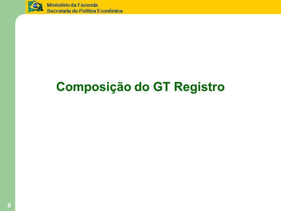 Ministério da Fazenda Secretaria de Política Econômica 8 Composição do GT Registro