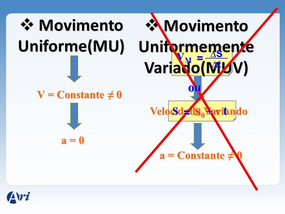  Movimento Uniforme(MU)  Movimento Uniformemente Variado(MUV) V = Constante ≠ 0 a = 0 Velocidade Variando a = Constante ≠ 0 VMVMVMVM = ∆S ∆t S = S0S