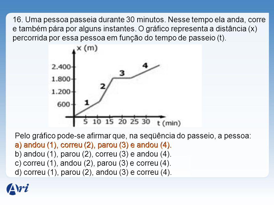 16. Uma pessoa passeia durante 30 minutos. Nesse tempo ela anda, corre e também pára por alguns instantes. O gráfico representa a distância (x) percor