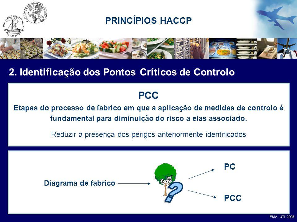 2. Identificação dos Pontos Críticos de Controlo PCC Como se identificam? Etapas do processo de fabrico em que a aplicação de medidas de controlo é fu