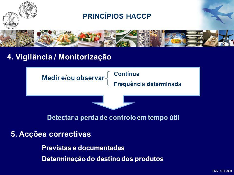 4. Vigilância / Monitorização Medir e/ou observar Contínua Frequência determinada Detectar a perda de controlo em tempo útil 5. Acções correctivas Pre