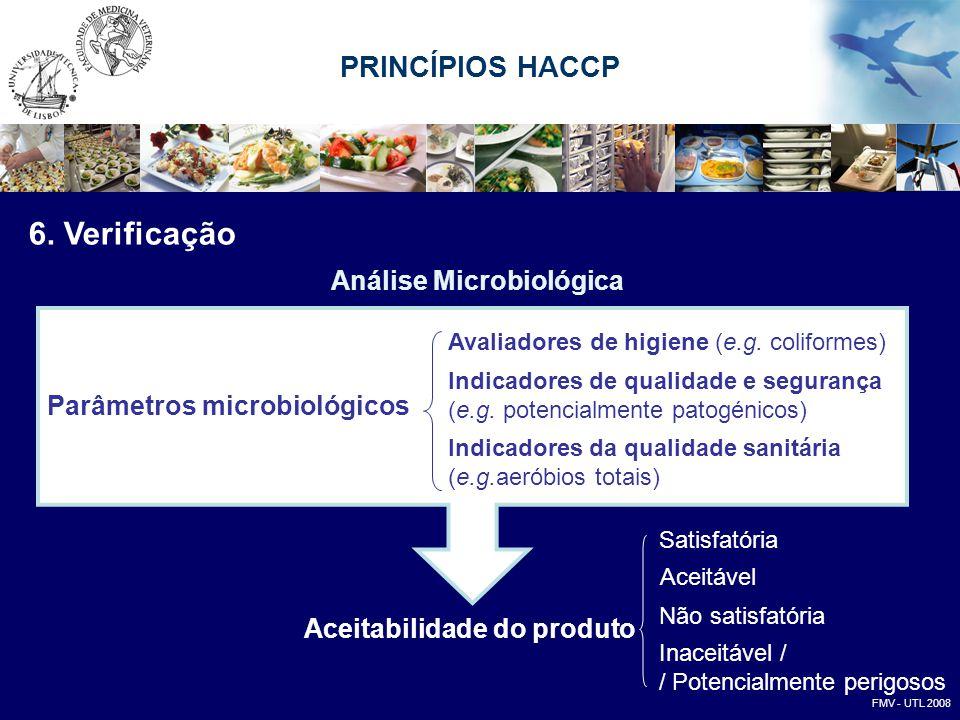 6. Verificação Análise Microbiológica Satisfatória Inaceitável / / Potencialmente perigosos Aceitável Não satisfatória Aceitabilidade do produto Parâm
