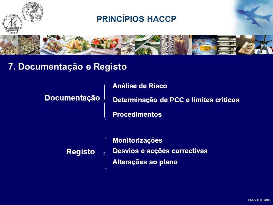 7. Documentação e Registo Documentação Análise de Risco Determinação de PCC e limites críticos Procedimentos Registo Monitorizações Desvios e acções c