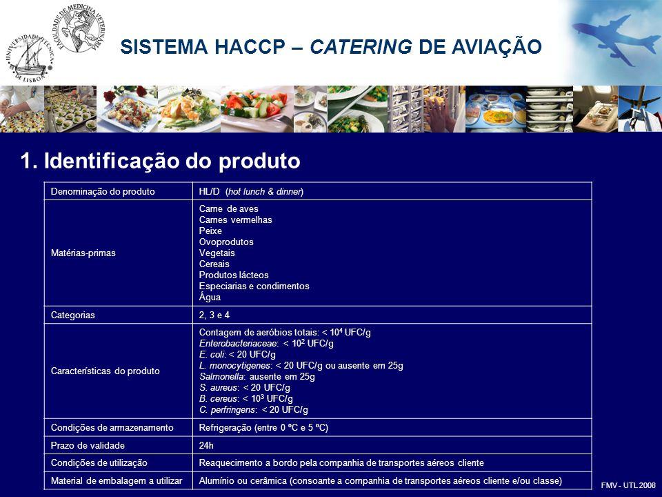 Denominação do produtoHL/D (hot lunch & dinner) Matérias-primas Carne de aves Carnes vermelhas Peixe Ovoprodutos Vegetais Cereais Produtos lácteos Esp