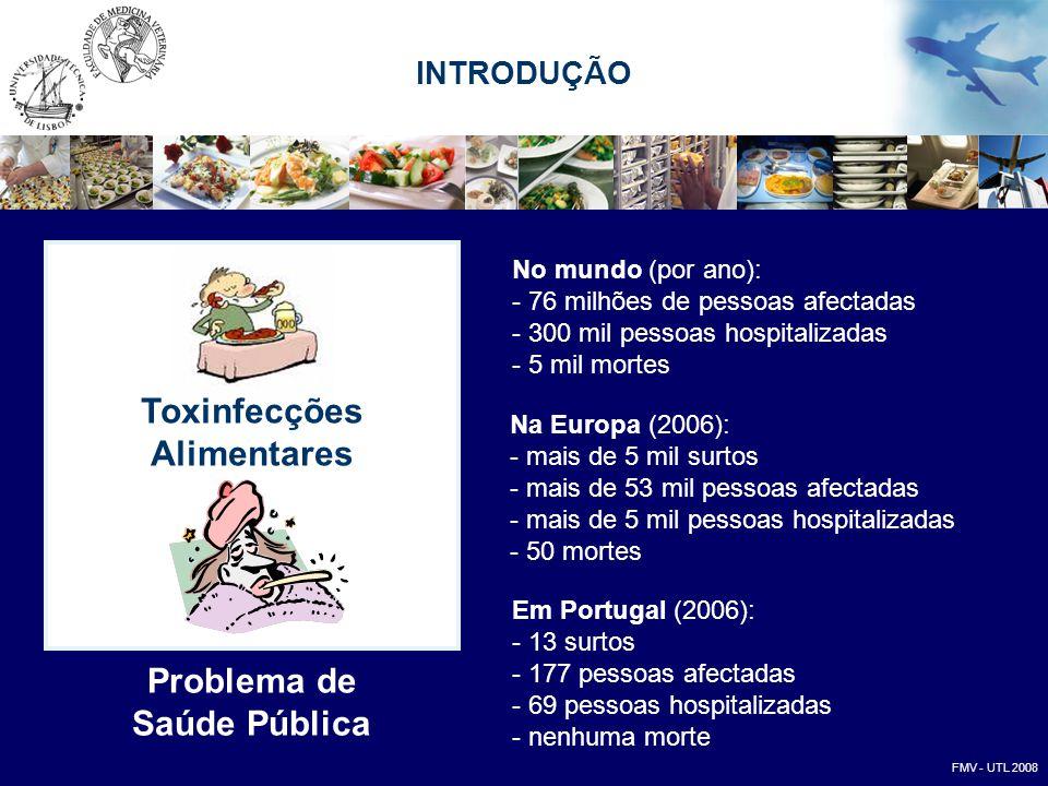 INTRODUÇÃO No mundo (por ano): - 76 milhões de pessoas afectadas - 300 mil pessoas hospitalizadas - 5 mil mortes Em Portugal (2006): - 13 surtos - 177