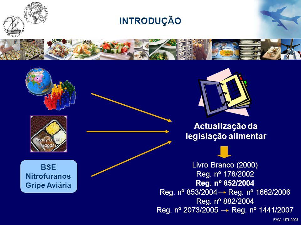 BSE Nitrofuranos Gripe Aviária Actualização da legislação alimentar Livro Branco (2000) Reg. nº 178/2002 Reg. nº 852/2004 Reg. nº 853/2004 Reg. nº 166