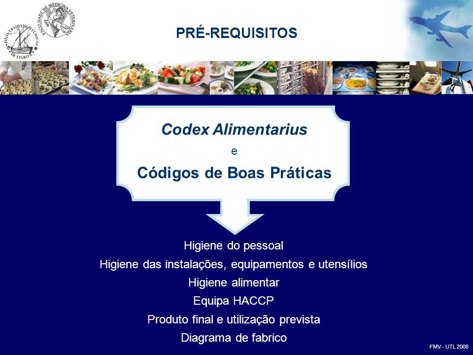 PRÉ-REQUISITOS Higiene do pessoal Higiene das instalações, equipamentos e utensílios Higiene alimentar Equipa HACCP Produto final e utilização previst