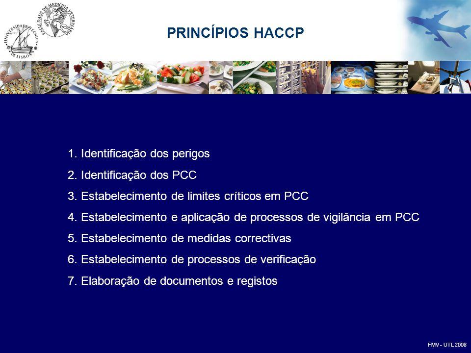 1. Identificação dos perigos 2. Identificação dos PCC 3. Estabelecimento de limites críticos em PCC 4. Estabelecimento e aplicação de processos de vig