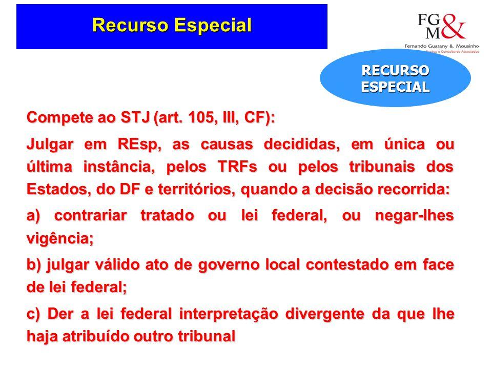 Recurso Especial Compete ao STJ (art.
