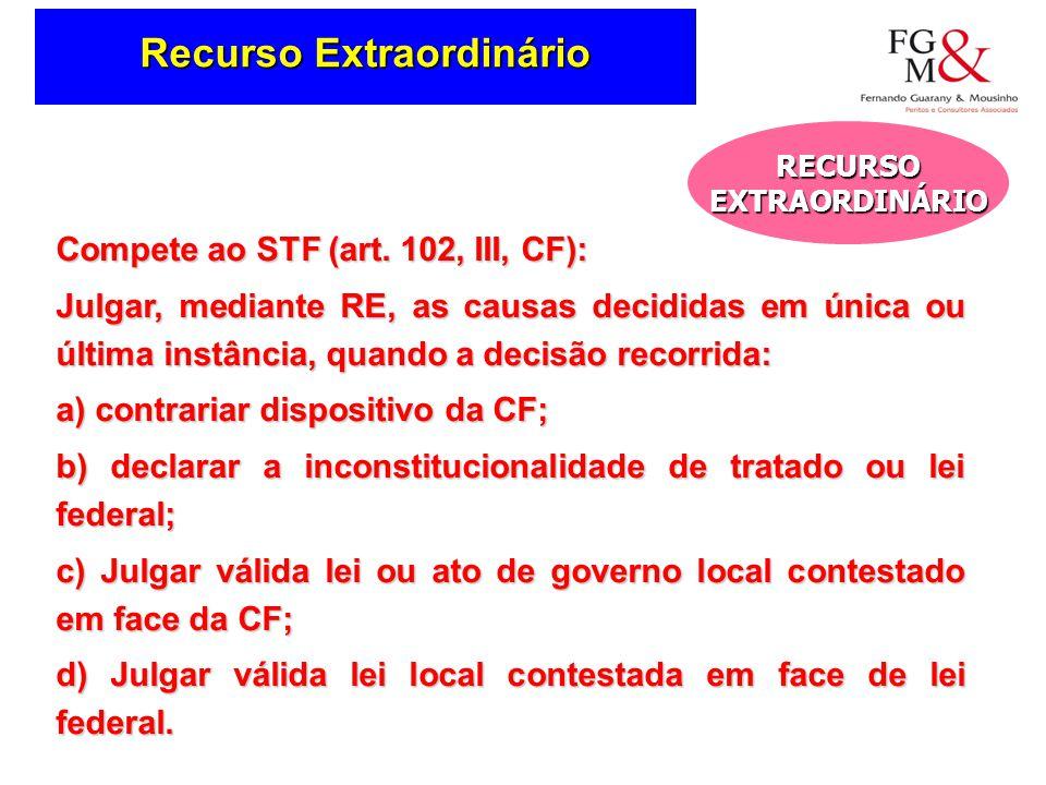 Recurso Extraordinário Compete ao STF (art.