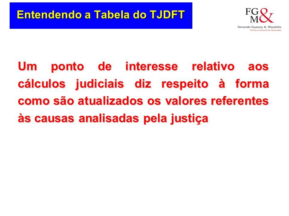 Entendendo a Tabela do TJDFT Um ponto de interesse relativo aos cálculos judiciais diz respeito à forma como são atualizados os valores referentes às causas analisadas pela justiça