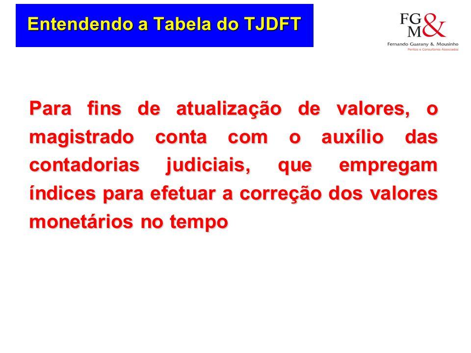 Entendendo a Tabela do TJDFT Para fins de atualização de valores, o magistrado conta com o auxílio das contadorias judiciais, que empregam índices para efetuar a correção dos valores monetários no tempo