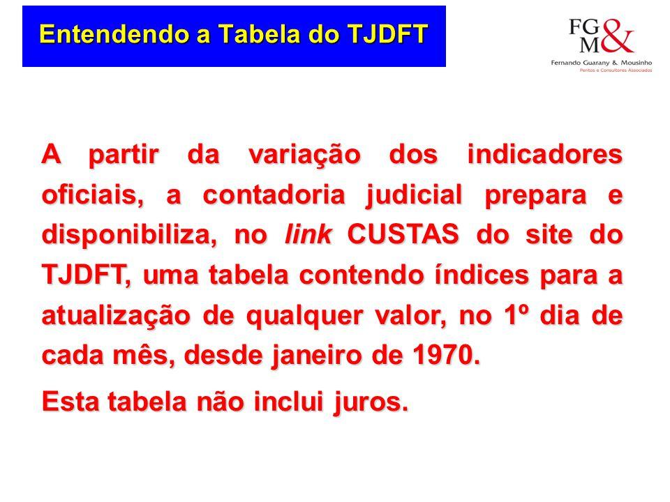 Entendendo a Tabela do TJDFT A partir da variação dos indicadores oficiais, a contadoria judicial prepara e disponibiliza, no link CUSTAS do site do TJDFT, uma tabela contendo índices para a atualização de qualquer valor, no 1º dia de cada mês, desde janeiro de 1970.