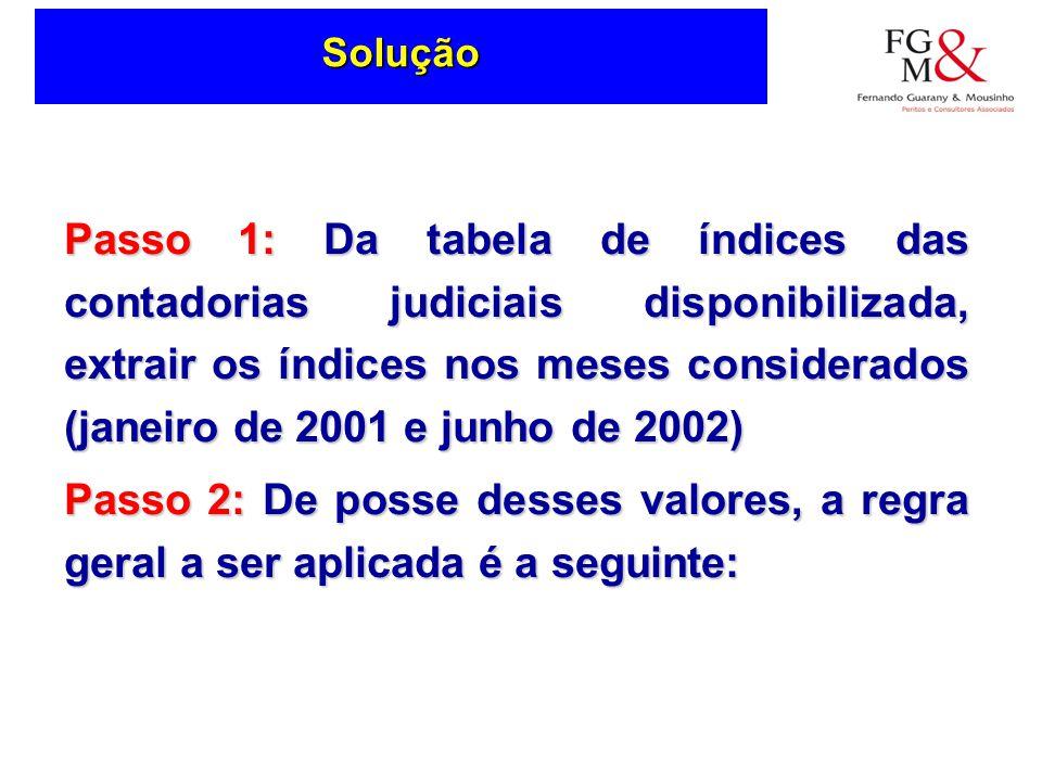 Solução Passo 1: Da tabela de índices das contadorias judiciais disponibilizada, extrair os índices nos meses considerados (janeiro de 2001 e junho de 2002) Passo 2: De posse desses valores, a regra geral a ser aplicada é a seguinte: