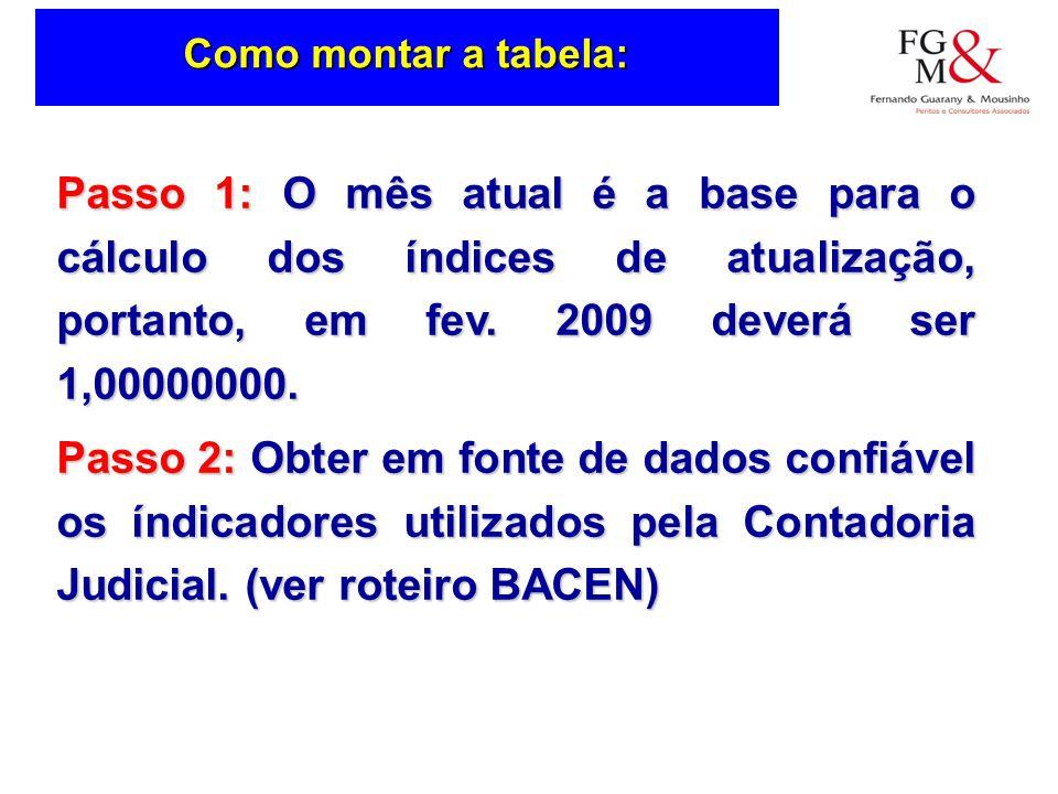 Como montar a tabela: Passo 1: O mês atual é a base para o cálculo dos índices de atualização, portanto, em fev.