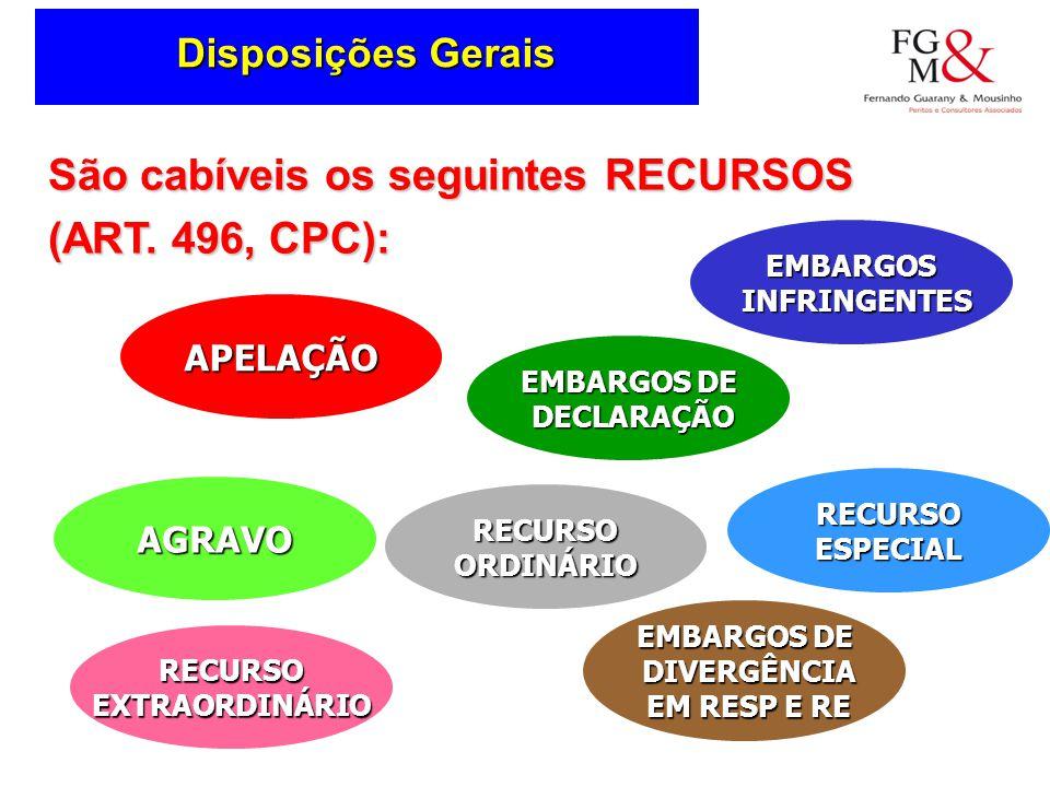 Disposições Gerais São cabíveis os seguintes RECURSOS (ART.