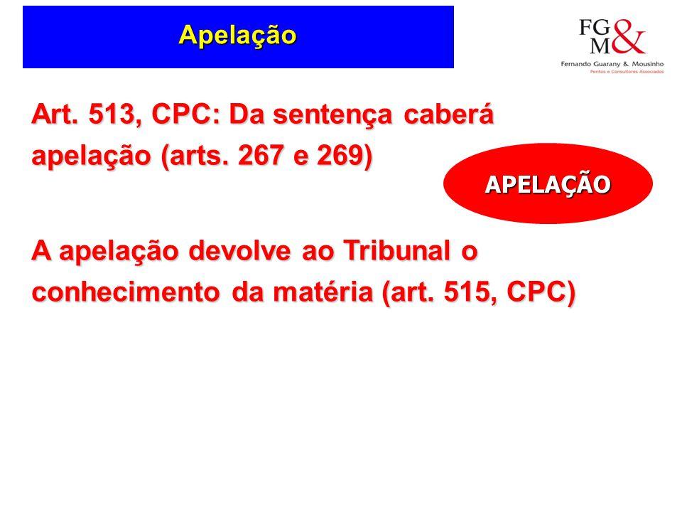 Apelação Art.513, CPC: Da sentença caberá apelação (arts.