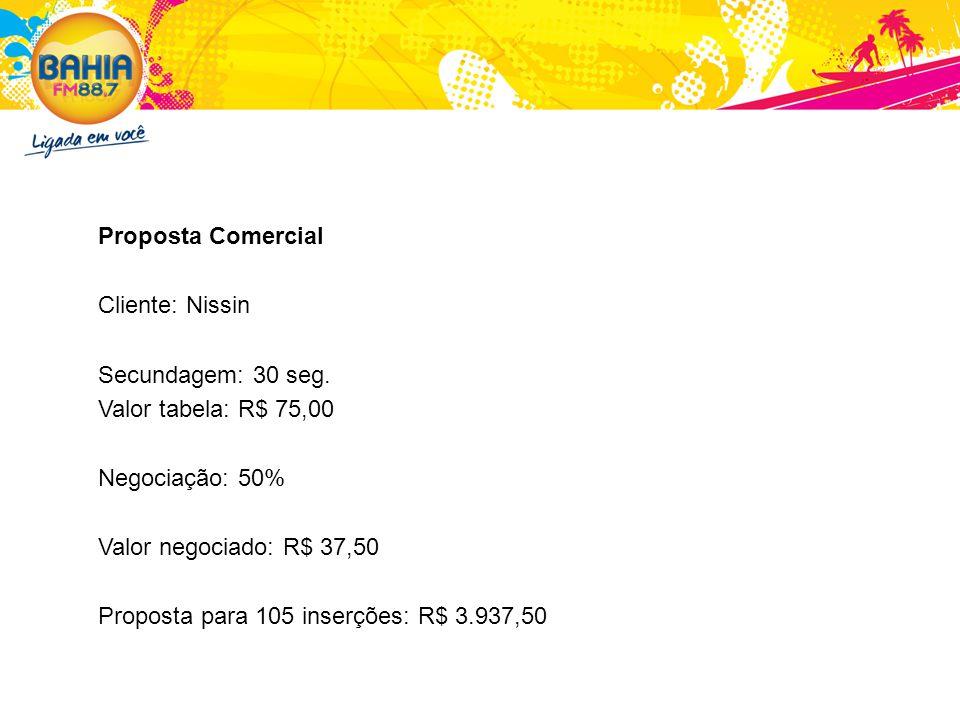 Proposta Comercial Cliente: Nissin Secundagem: 30 seg. Valor tabela: R$ 75,00 Negociação: 50% Valor negociado: R$ 37,50 Proposta para 105 inserções: R