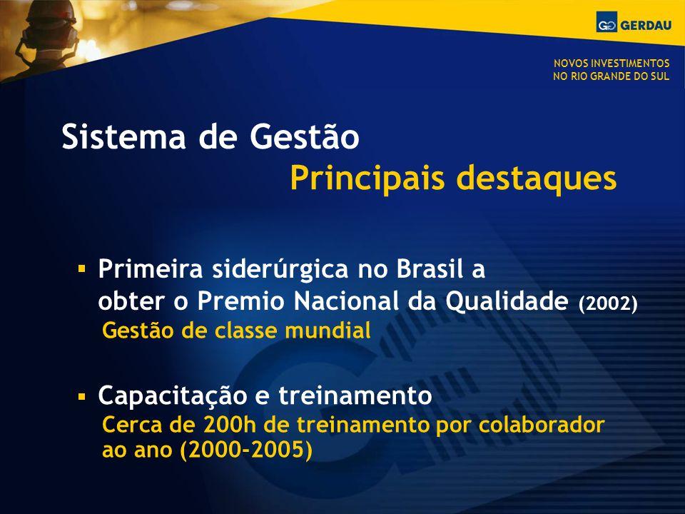 Sistema de Gestão Principais destaques Primeira siderúrgica no Brasil a obter o Premio Nacional da Qualidade (2002) Gestão de classe mundial Capacitação e treinamento Cerca de 200h de treinamento por colaborador ao ano (2000-2005) NOVOS INVESTIMENTOS NO RIO GRANDE DO SUL