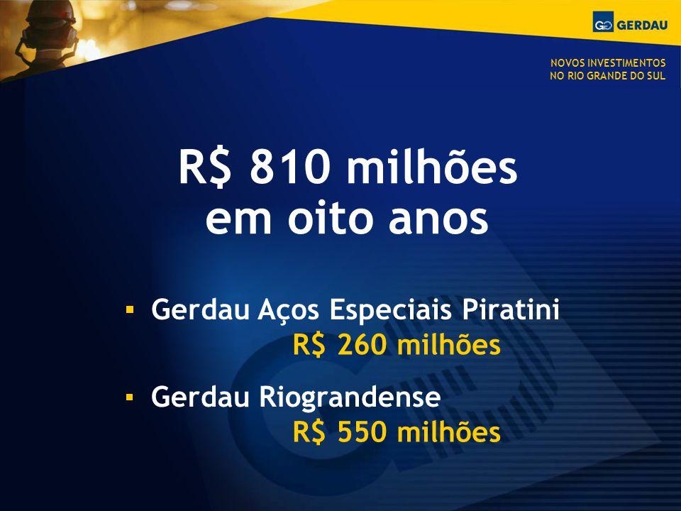 NOVOS INVESTIMENTOS NO RIO GRANDE DO SUL R$ 810 milhões em oito anos Gerdau Aços Especiais Piratini R$ 260 milhões Gerdau Riograndense R$ 550 milhões