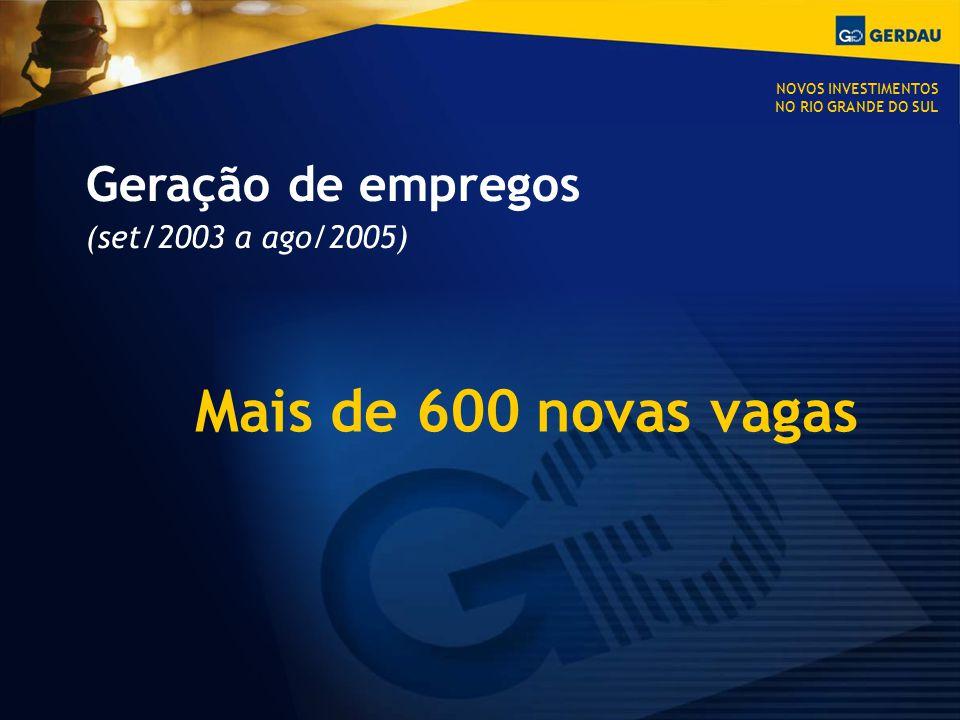 Geração de empregos (set/2003 a ago/2005) NOVOS INVESTIMENTOS NO RIO GRANDE DO SUL Mais de 600 novas vagas
