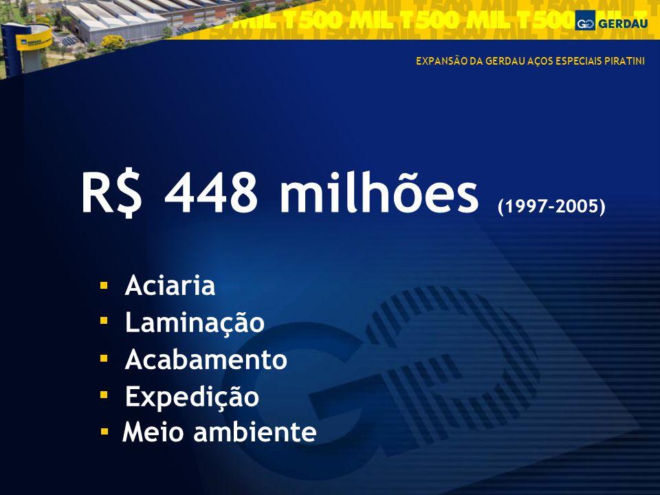 R$ 448 milhões (1997-2005) Aciaria Laminação Acabamento Expedição EXPANSÃO DA GERDAU AÇOS ESPECIAIS PIRATINI Meio ambiente