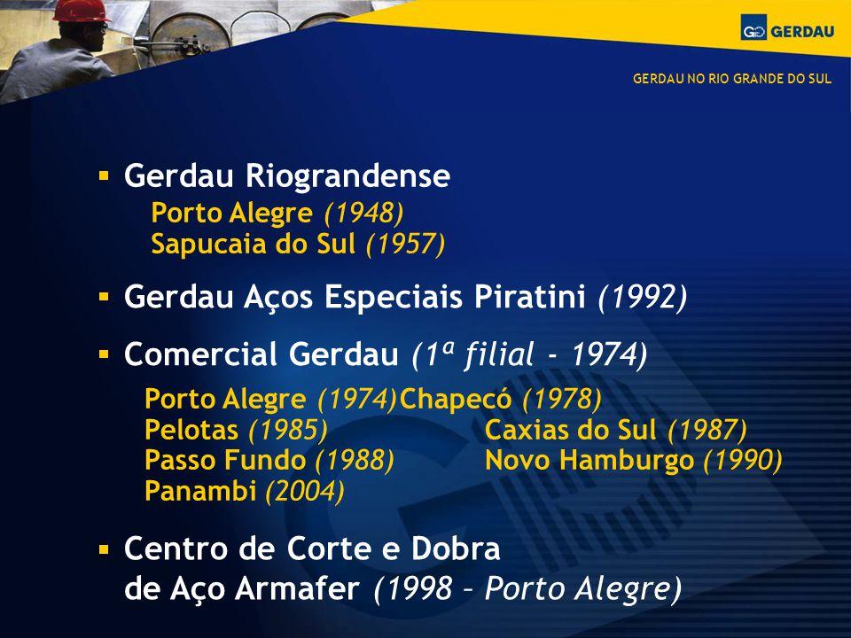 GERDAU NO RIO GRANDE DO SUL Gerdau Riograndense Porto Alegre (1948) Sapucaia do Sul (1957) Gerdau Aços Especiais Piratini (1992) Comercial Gerdau (1ª filial - 1974) Porto Alegre (1974)Chapecó (1978) Pelotas (1985) Caxias do Sul (1987) Passo Fundo (1988) Novo Hamburgo (1990) Panambi (2004) Centro de Corte e Dobra de Aço Armafer (1998 – Porto Alegre)