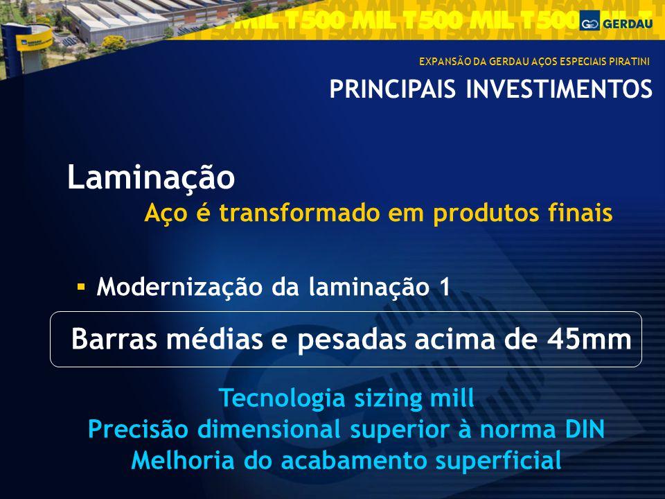 35% de recursos próprios 65% de financiamentos BNDES Fornecedores Fontes de recursos NOVOS INVESTIMENTOS NO RIO GRANDE DO SUL Amortização parcial via Fundopem