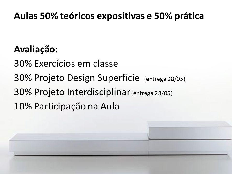 Aulas 50% teóricos expositivas e 50% prática Avaliação: 30% Exercícios em classe 30% Projeto Design Superfície (entrega 28/05) 30% Projeto Interdiscip