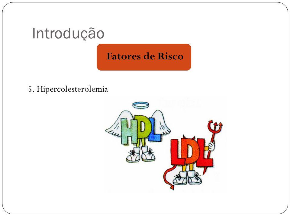 Introdução 5. Hipercolesterolemia Fatores de Risco