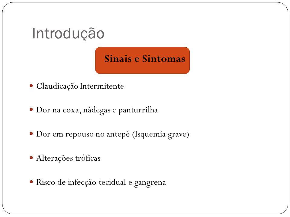 Introdução  Claudicação Intermitente  Dor na coxa, nádegas e panturrilha  Dor em repouso no antepé (Isquemia grave)  Alterações tróficas  Risco d