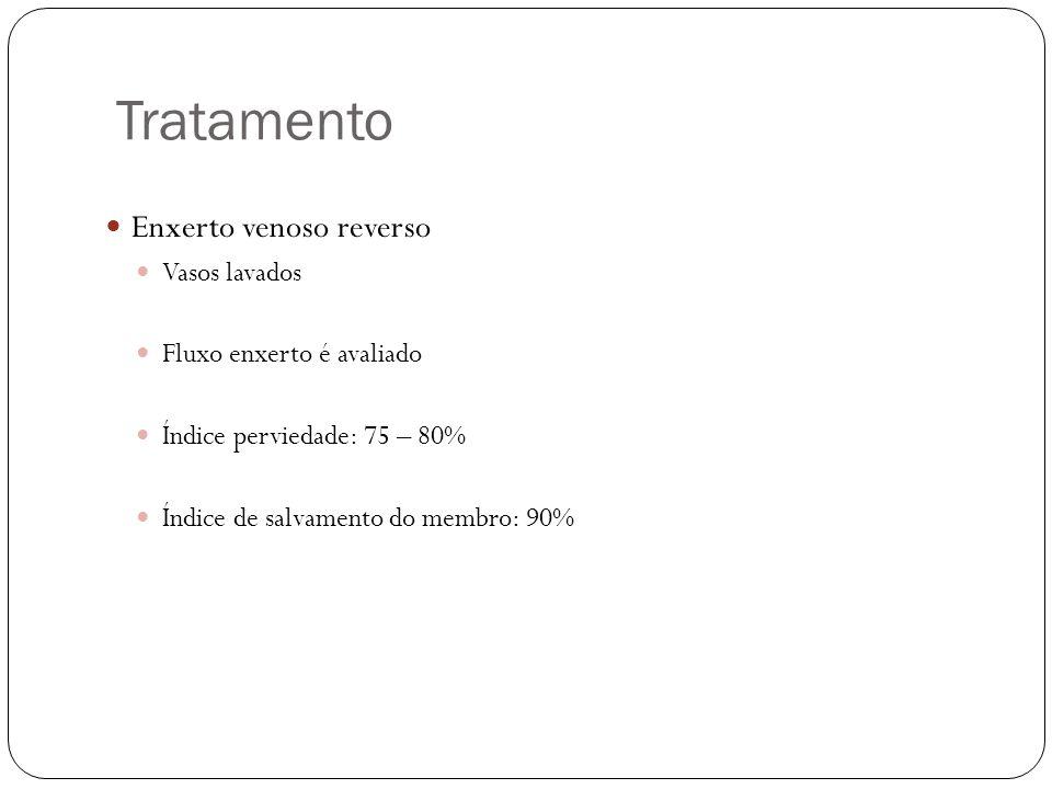 Tratamento  Enxerto venoso reverso  Vasos lavados  Fluxo enxerto é avaliado  Índice perviedade: 75 – 80%  Índice de salvamento do membro: 90%