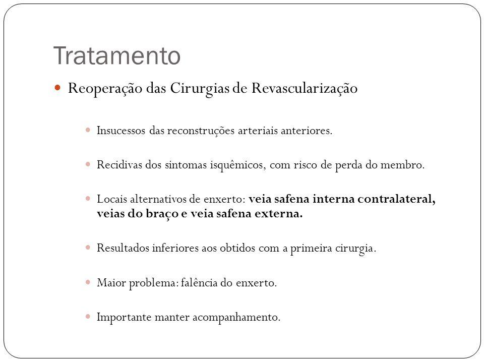 Tratamento  Reoperação das Cirurgias de Revascularização  Insucessos das reconstruções arteriais anteriores.  Recidivas dos sintomas isquêmicos, co