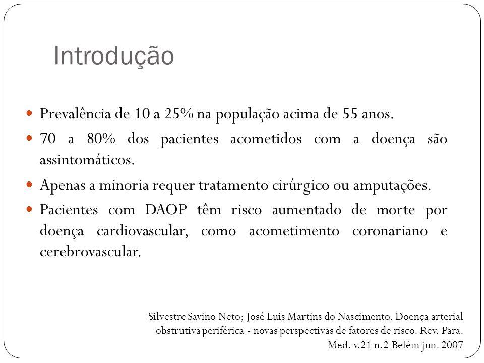 Introdução  Prevalência de 10 a 25% na população acima de 55 anos.  70 a 80% dos pacientes acometidos com a doença são assintomáticos.  Apenas a mi