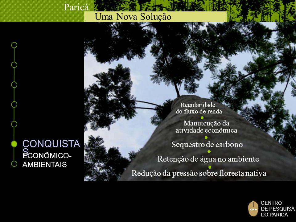 Uma Nova Solução Paricá CENTRO DE PESQUISA DO PARICÁ CONQUISTA S Redução da pressão sobre floresta nativa Regularidade do fluxo de renda Manutenção da