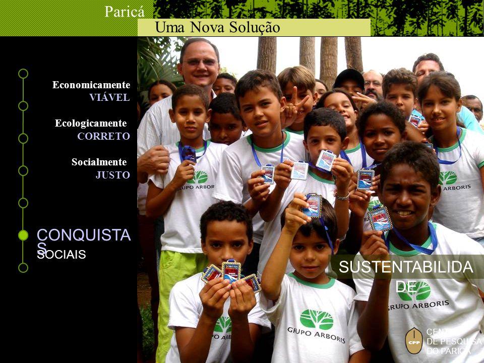 Uma Nova Solução Paricá CENTRO DE PESQUISA DO PARICÁ SOCIAIS Economicamente VIÁVEL Ecologicamente CORRETO Socialmente JUSTO SUSTENTABILIDA DE CENTRO D