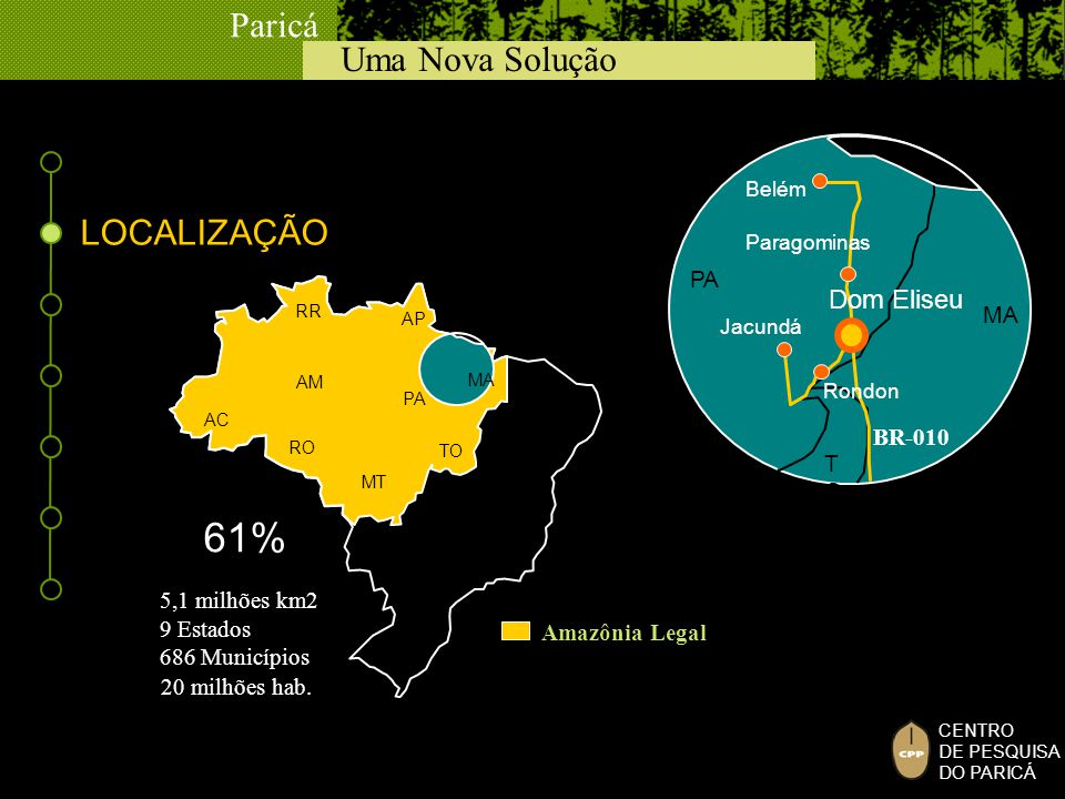 Uma Nova Solução Paricá CENTRO DE PESQUISA DO PARICÁ LOCALIZAÇÃO AM RR AC RO PA TO MT AP 61% Amazônia Legal MA 5,1 milhões km2 9 Estados 686 Município