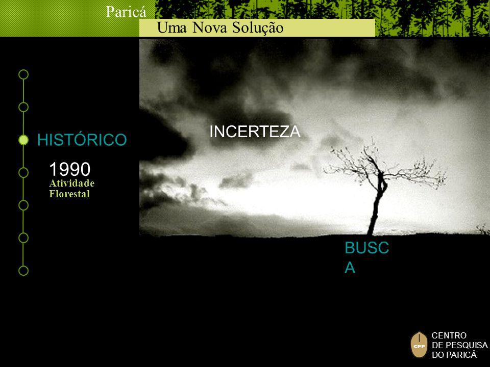 Uma Nova Solução Paricá CENTRO DE PESQUISA DO PARICÁ REFLORESTAMENTO 1993 Desenvolvimento Sustentável HISTÓRICO Área plantada: 60.000 ha Árvores reflorestadas: 37,5 milhões