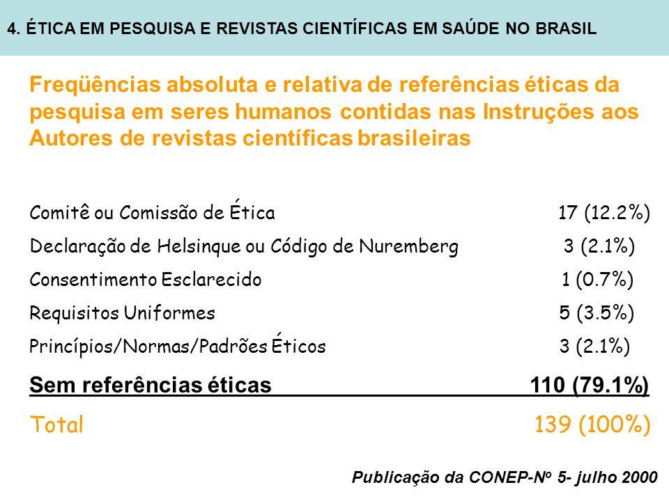 Freqüências absoluta e relativa de referências éticas da pesquisa em seres humanos contidas nas Instruções aos Autores de revistas científicas brasileiras Comitê ou Comissão de Ética 17 (12.2%) Declaração de Helsinque ou Código de Nuremberg 3 (2.1%) Consentimento Esclarecido 1 (0.7%) Requisitos Uniformes 5 (3.5%) Princípios/Normas/Padrões Éticos 3 (2.1%) Sem referências éticas 110 (79.1%) Total 139 (100%) Publicação da CONEP-N o 5- julho 2000 4.