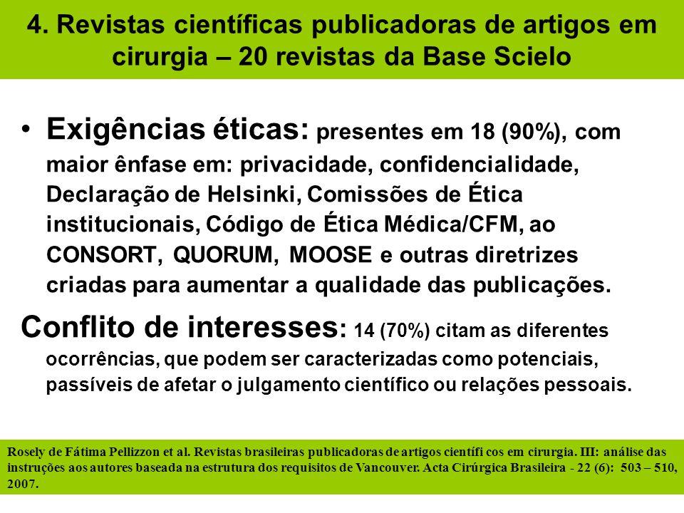 4. Revistas científicas publicadoras de artigos em cirurgia – 20 revistas da Base Scielo •Exigências éticas: presentes em 18 (90%), com maior ênfase e