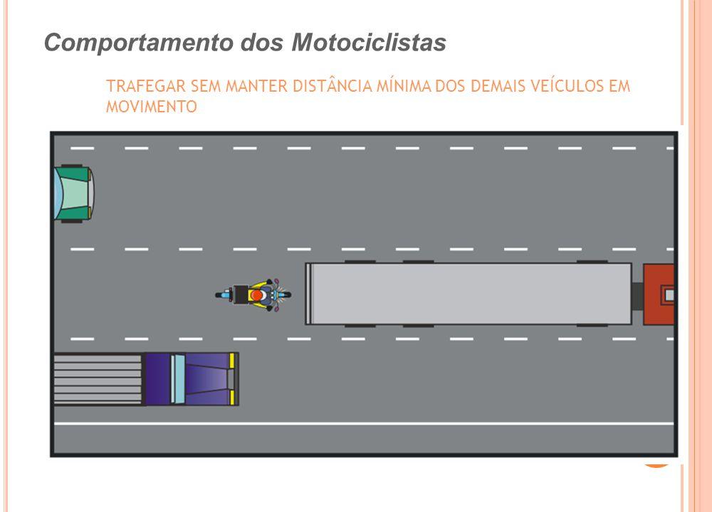Comportamento dos Motociclistas T RAFEGAR COSTURANDO ENTRE OS VEÍCULOS
