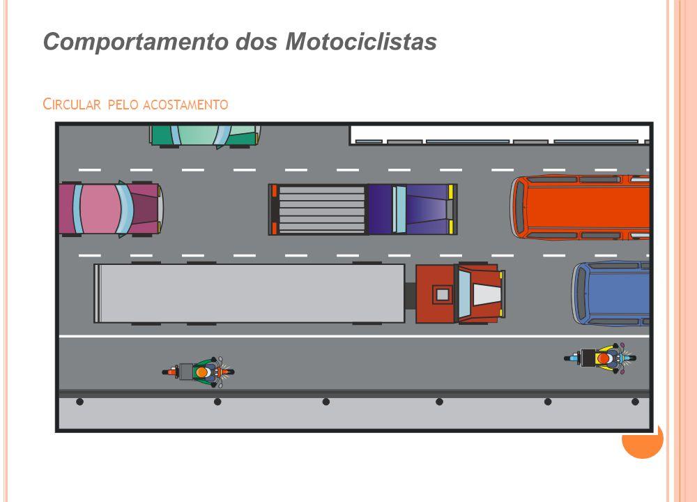 Comportamento dos Motociclistas TRAFEGAR SEM MANTER DISTÂNCIA MÍNIMA DOS DEMAIS VEÍCULOS EM MOVIMENTO