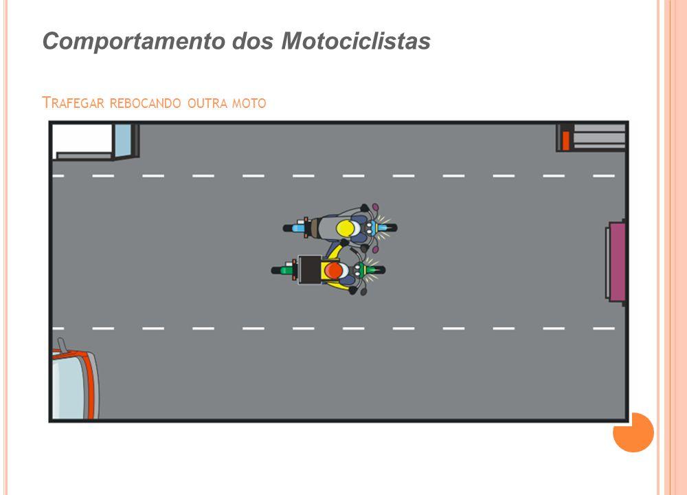 Comportamento dos Motociclistas TRAFEGAR SEM ILUMINAÇÃO TRASEIRA E DIANTEIRA