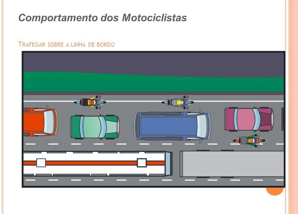 Comportamento dos Motociclistas T RAFEGAR REBOCANDO OUTRA MOTO