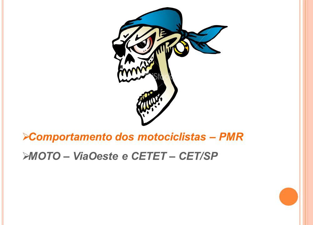 MOTO Um motociclista jamais deve sair costurando no trânsito.